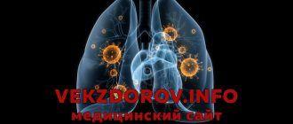 Туберкулезные поражения центральной нервной системы и их симптомы