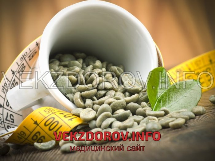 Negative comments and reviews about Green Coffee: who writes them?